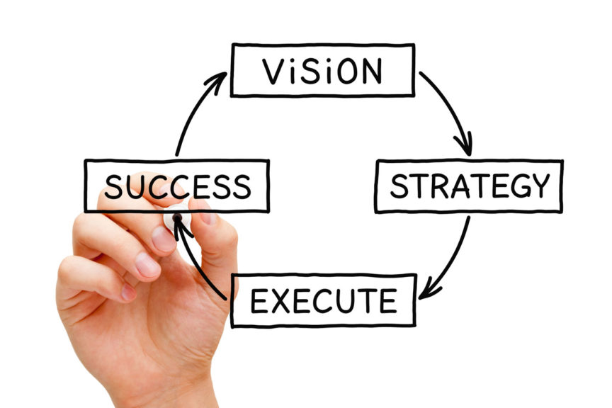 Hand drawing a business concept about the process from vision through strategy and execution to success