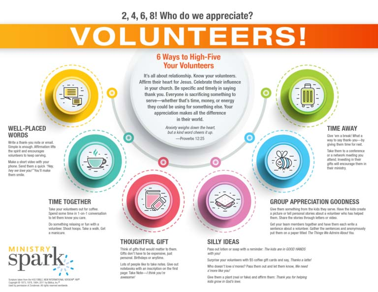 Volunteer Infographic thumb